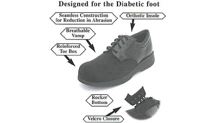 Shoes for Diabetes