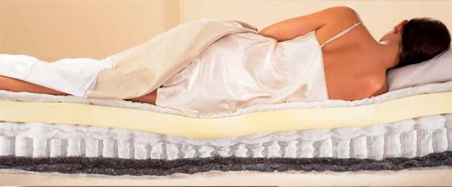 Mattress for Countering Back Pain