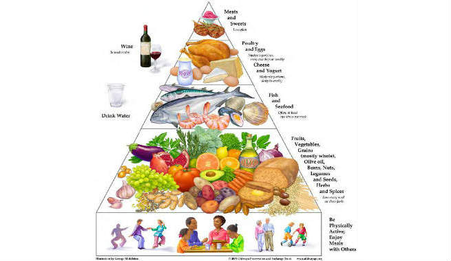 Nordic Diet - Basics, Food List And Benefits